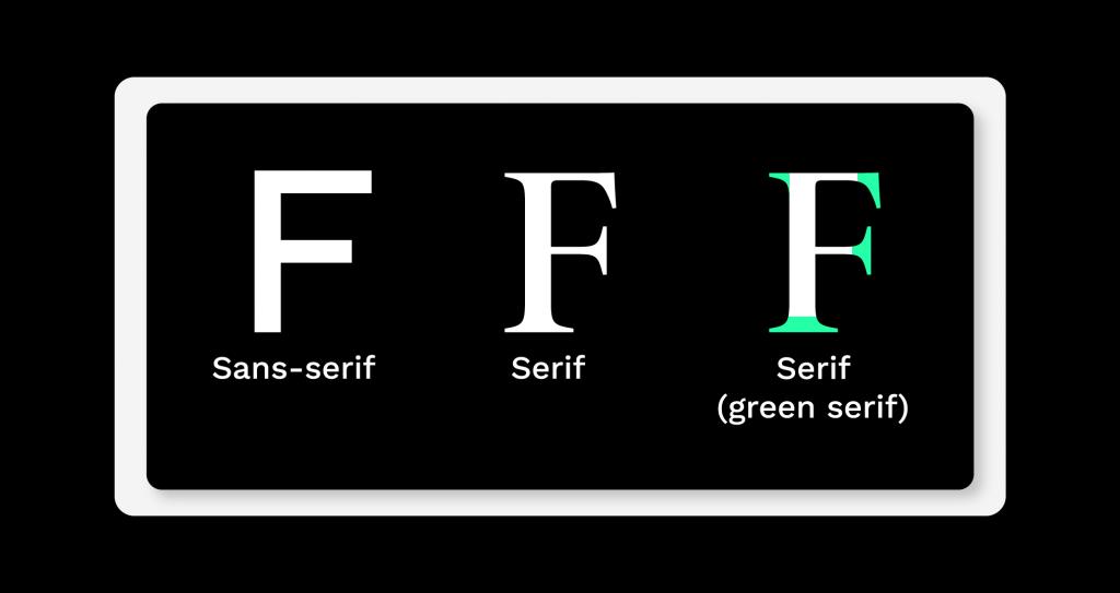 """serifs"