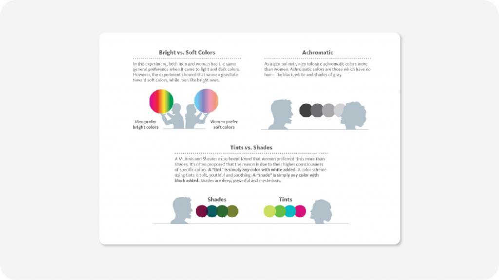 Kissmetrics Colours and gender!